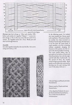 узор для кардигана, вязание спицами